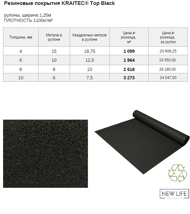Стоимость Kraitec Top Black